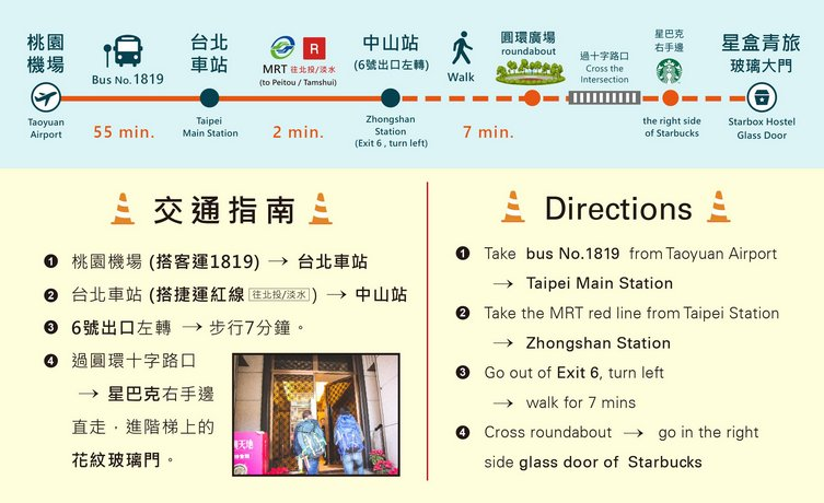 Starbox Hostel, Taipei City - Compare Deals